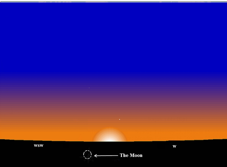 Moon position in Tunis, at sunset on Saturday 28 September -29 Ramadan 1441 Hijri